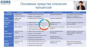 Инструменты описания бизнес-процессов 1